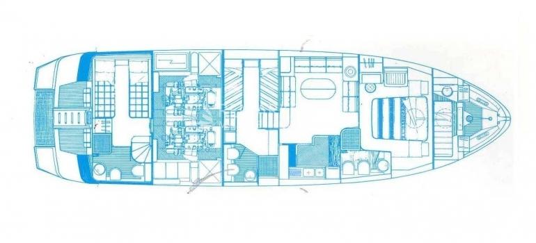 dualcraft layout